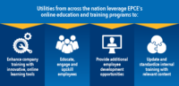 EPCE - Utilies across nation infographic